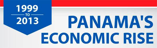 Panama's Economic Rise: 1999 to 2013 [Infographic]